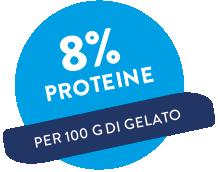BOLLINO PROTEINE FIT GELATO ITA - Fit gelato