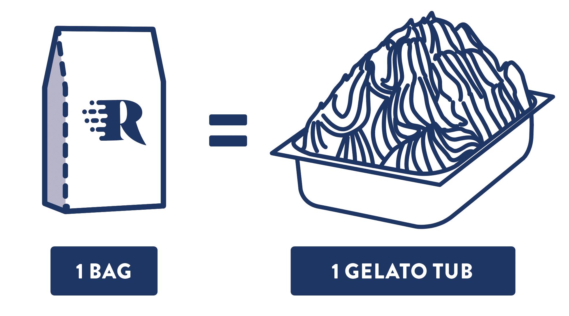 Gelato Ready Tub - Ready Line