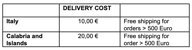 delivery cost - TERMS AND CONDITIONS