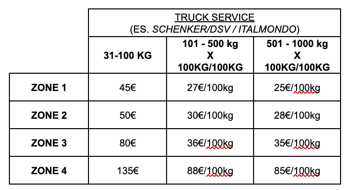 truck - TERMS AND CONDITIONS